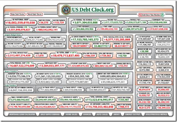 US Debt 12-3-2014